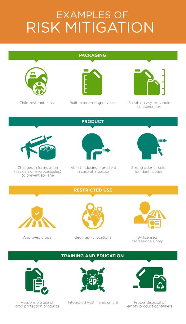 PSP_aug_infographic