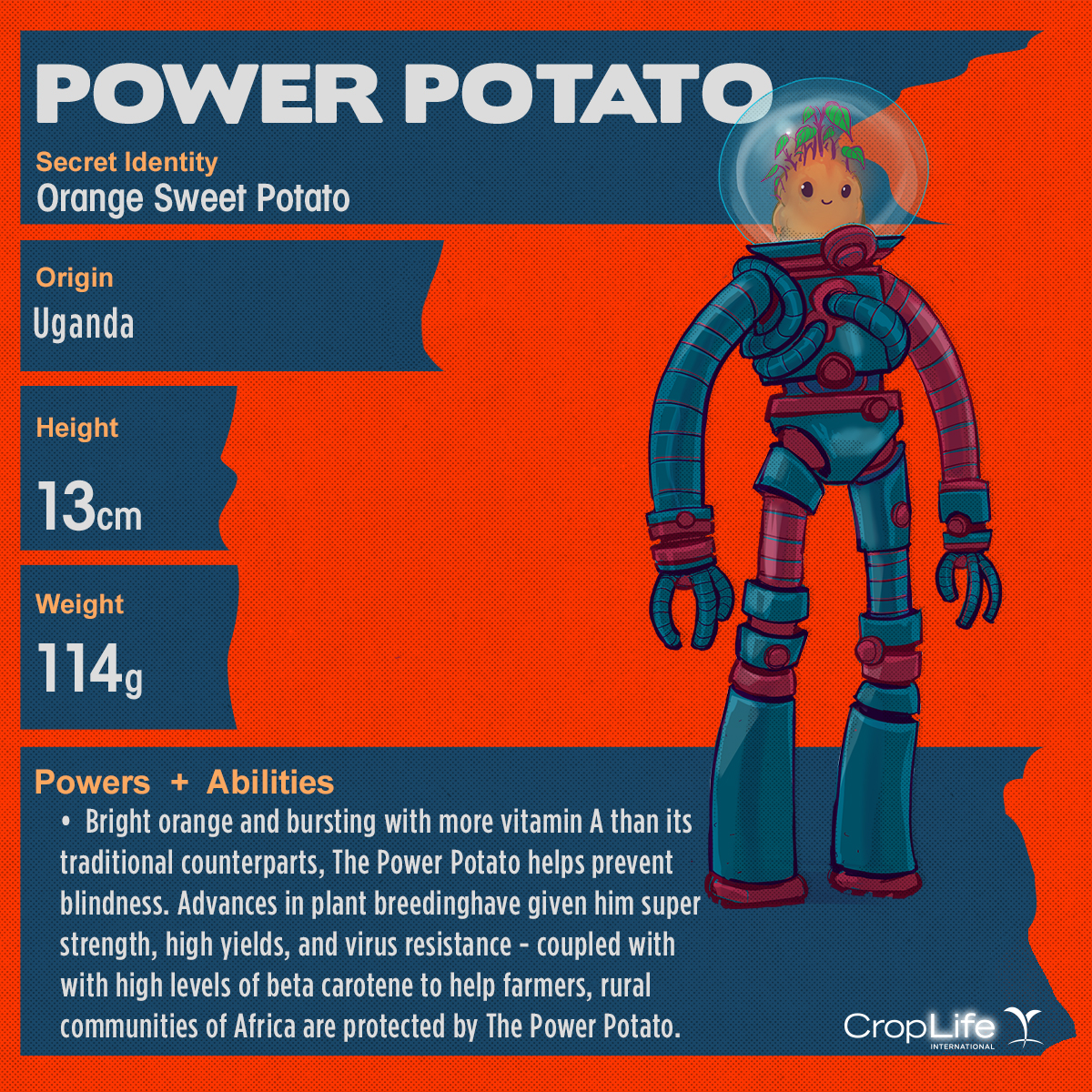 Super Power Stats | CropLife International